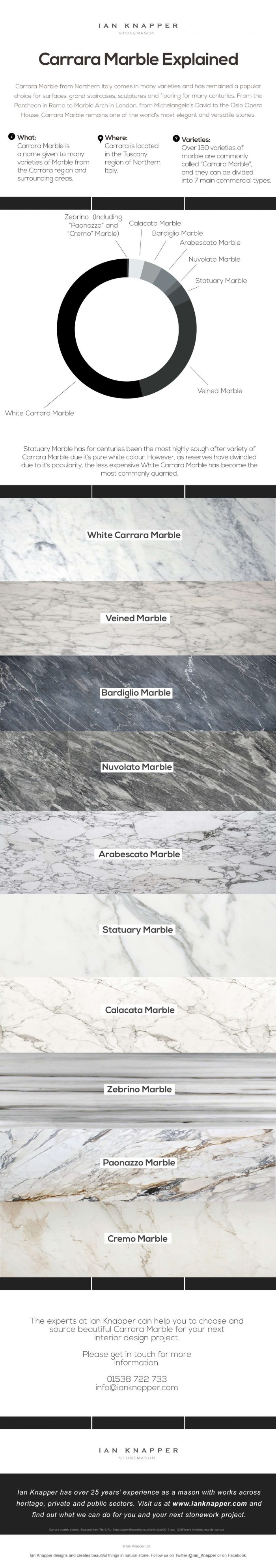10 top carrara marble