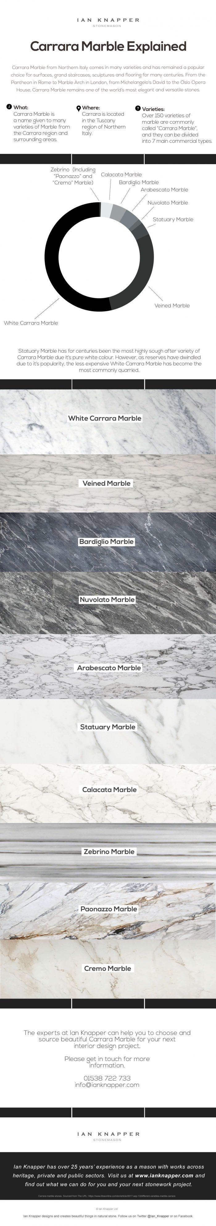 10 top carrara marble