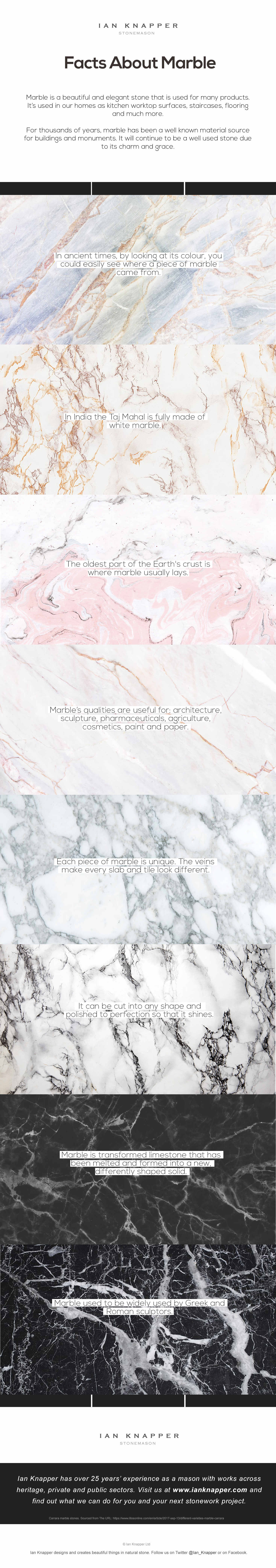 marble facts